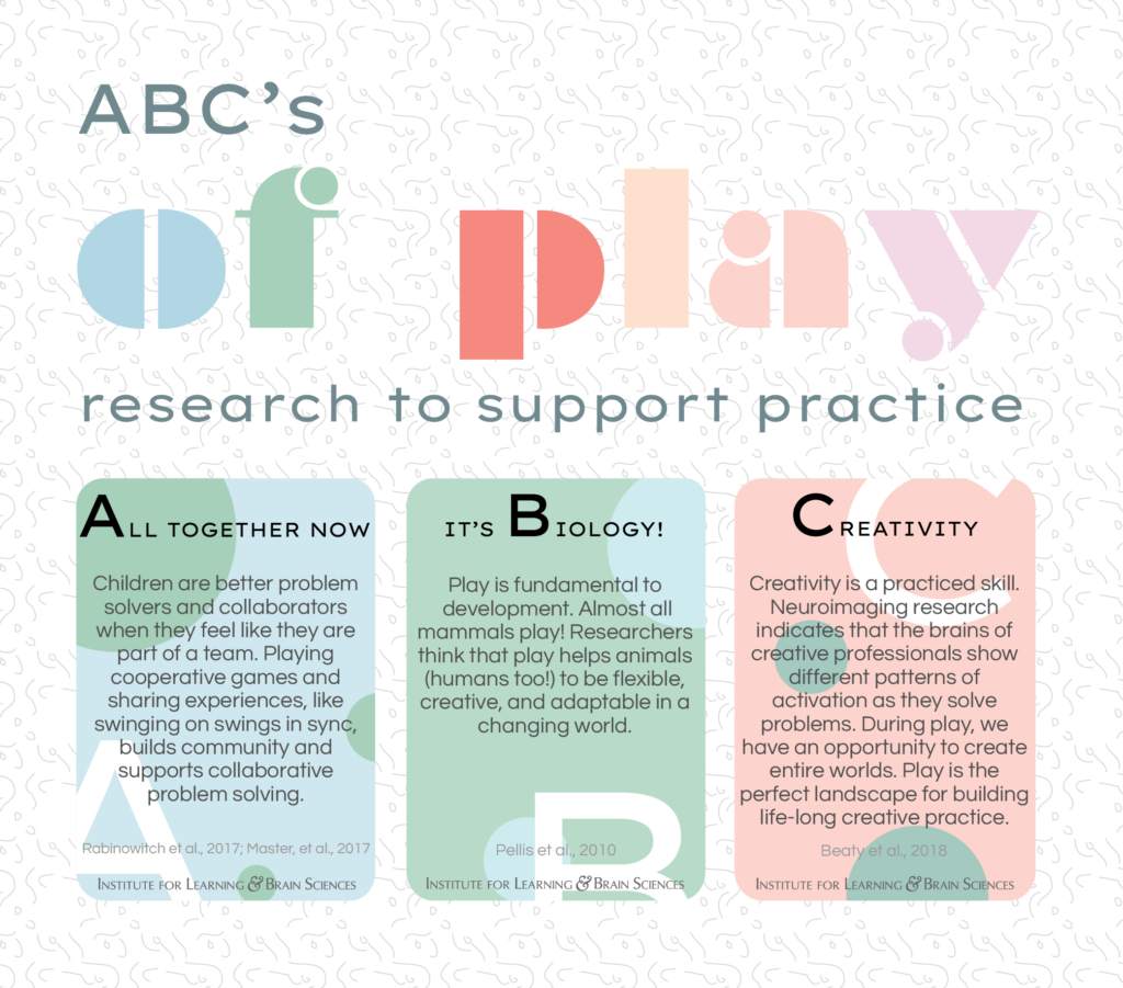 ABC's Of Play Trading Cards